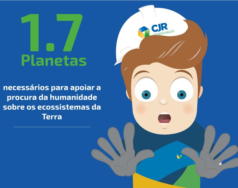 Dia de Sobrecarga da Terra! 2